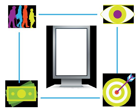 6 Sheet digital billboard advert